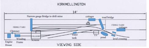 Kirkmellington Track Plan